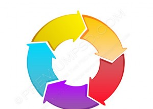 Circular Process Flow Arrows Design – PSD Download